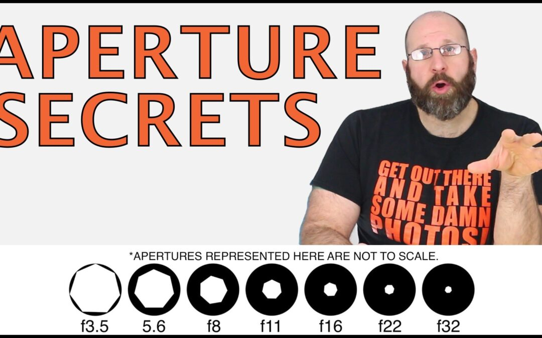 Never Be Confused By Aperture Again